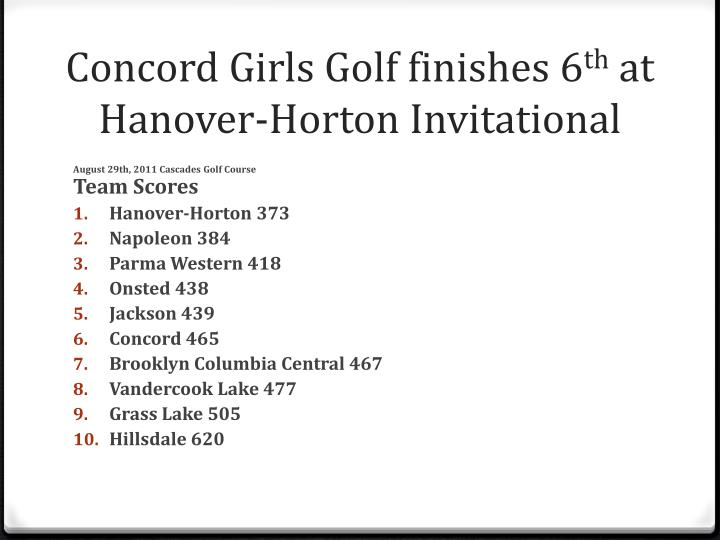 Concord Girls Golf finishes 6