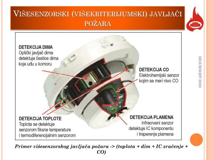 Višesenzorski (višekriterijumski) javljači požara