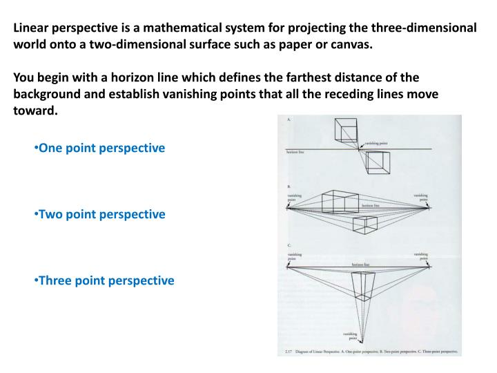 Linear perspective is a mathematical system for projecting the three-dimensional world onto a two-di...