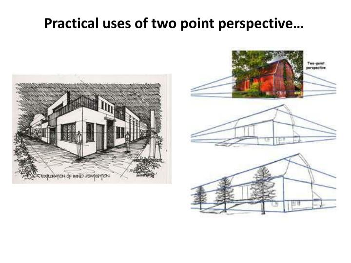 Practical uses of two point perspective…