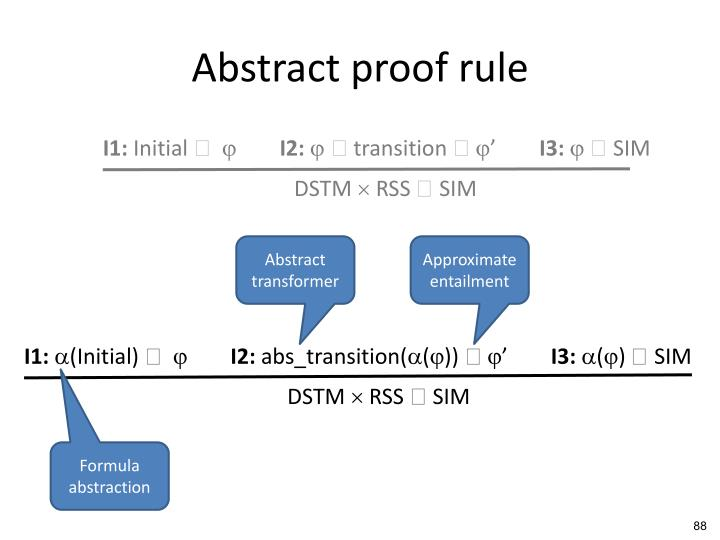 Abstract proof rule