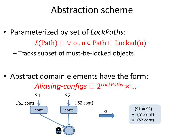 Abstraction scheme