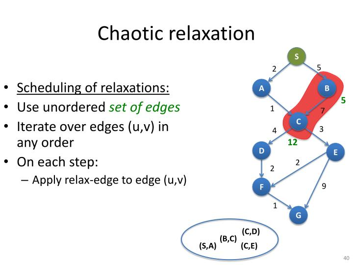 Chaotic relaxation