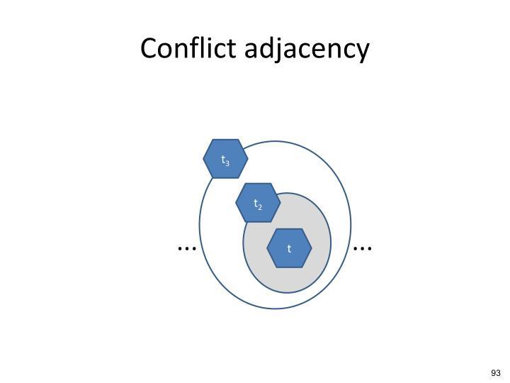 Conflict adjacency