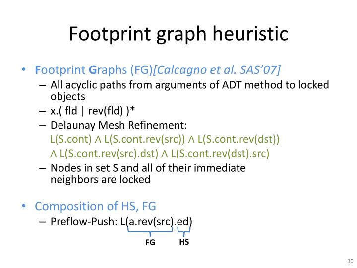 Footprint graph heuristic