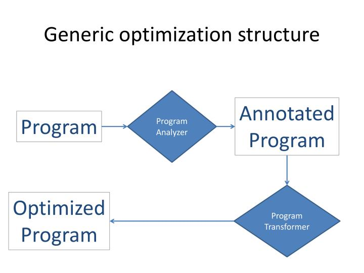 Generic optimization structure
