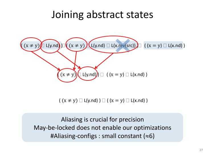 Joining abstract states