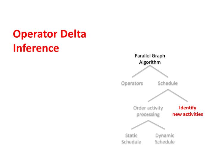 Operator Delta Inference
