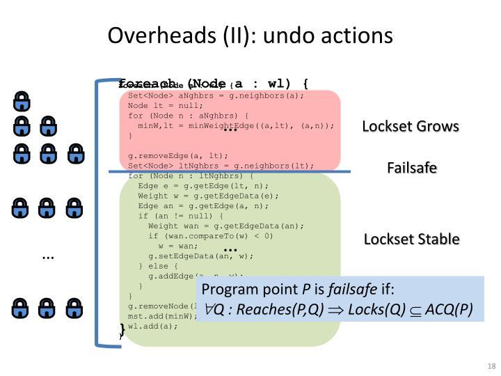 Overheads (II): undo actions