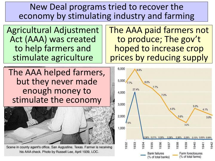 New Deal programs tried to recover the