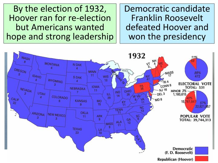 By the election of 1932, Hoover ran for re-election but Americans wanted hope and strong leadership