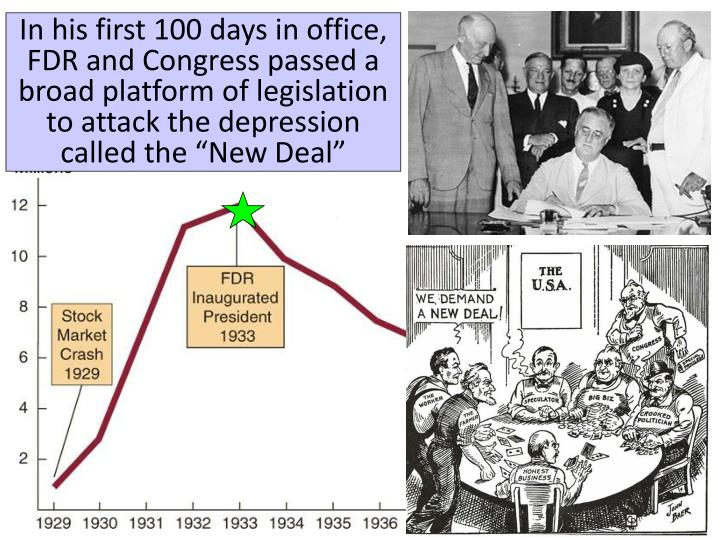 "In his first 100 days in office, FDR and Congress passed a broad platform of legislation to attack the depression called the ""New Deal"""