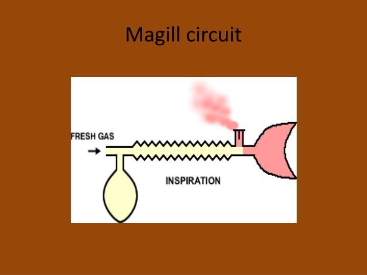Magill circuit