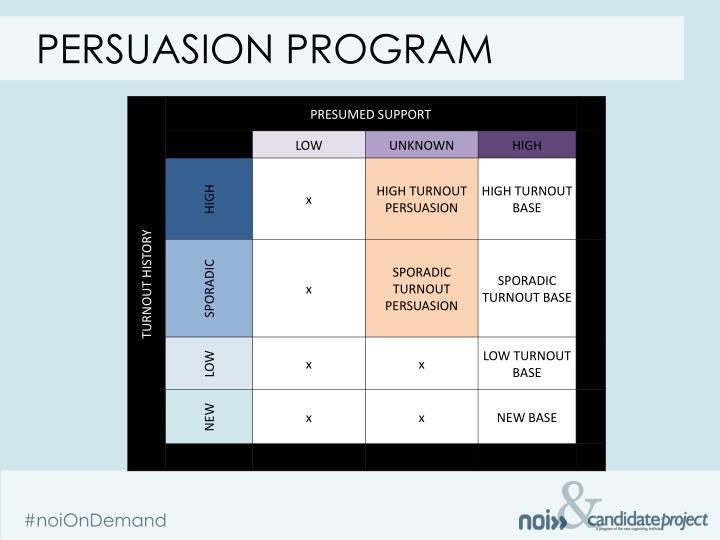 Persuasion program