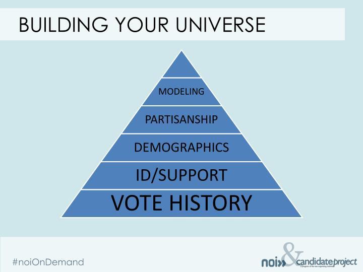 BUILDING your universe