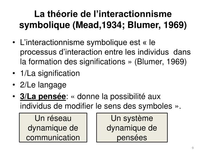 La théorie de l'interactionnisme symbolique (Mead,1934;