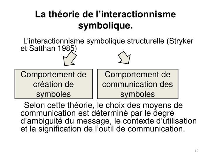 La théorie de l'interactionnisme symbolique.
