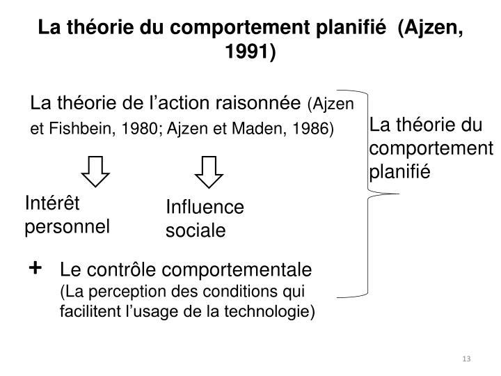 La théorie du comportement planifié  (