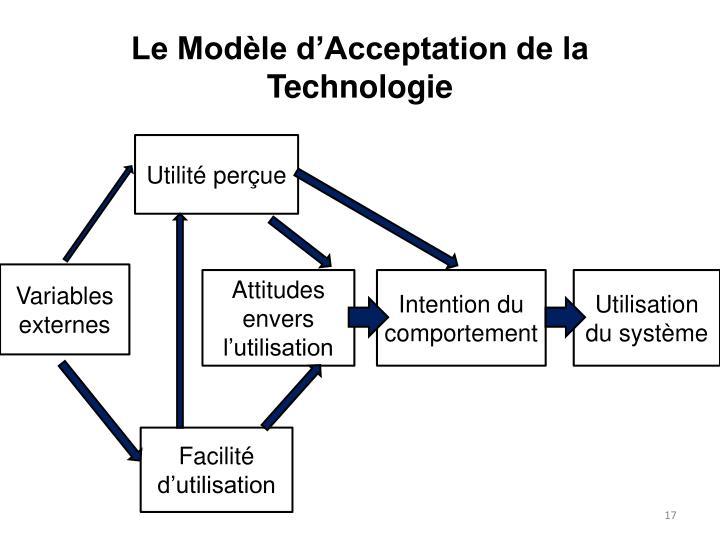 Le Modèle d'Acceptation de la Technologie
