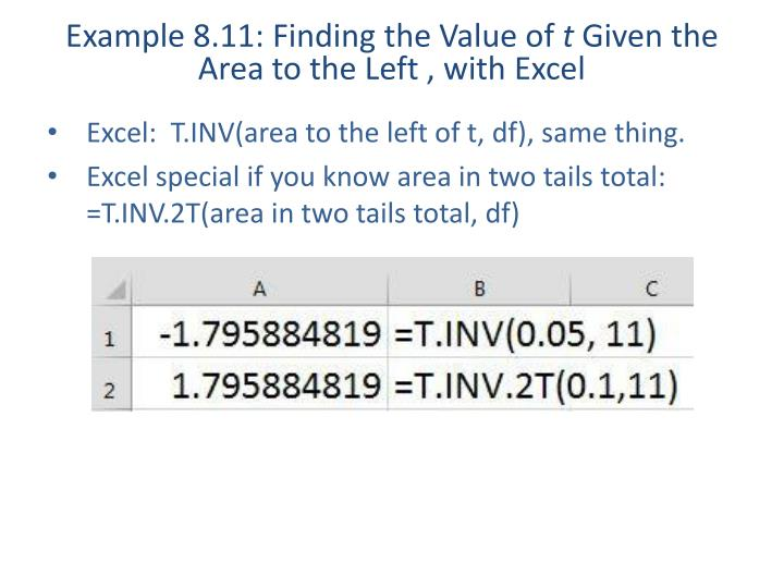 Example 8.11: Finding the Value of
