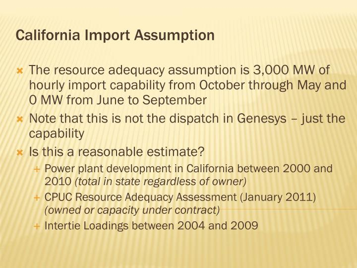 California Import Assumption