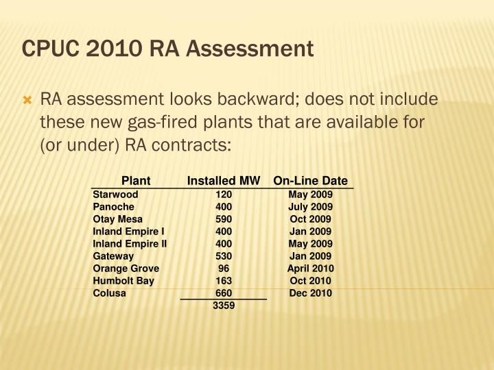 CPUC 2010 RA Assessment