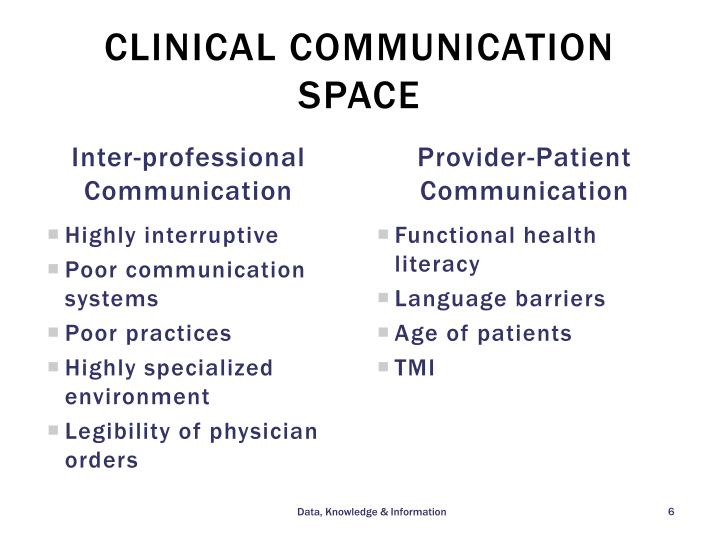 Clinical Communication Space