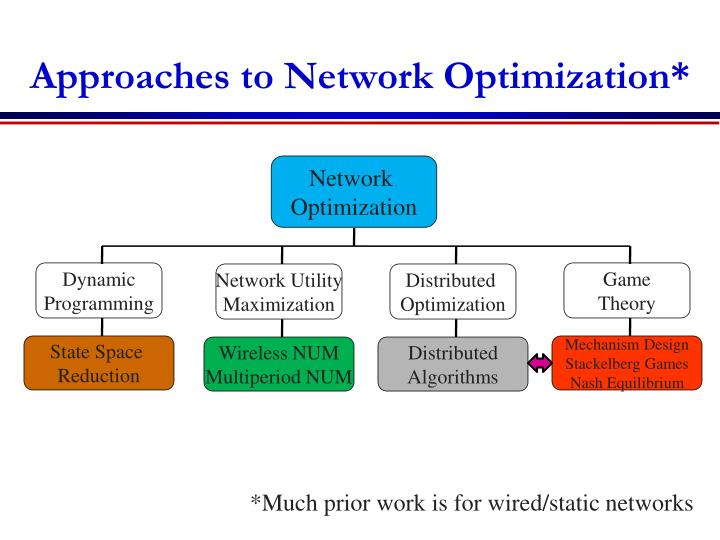 Approaches to Network Optimization*