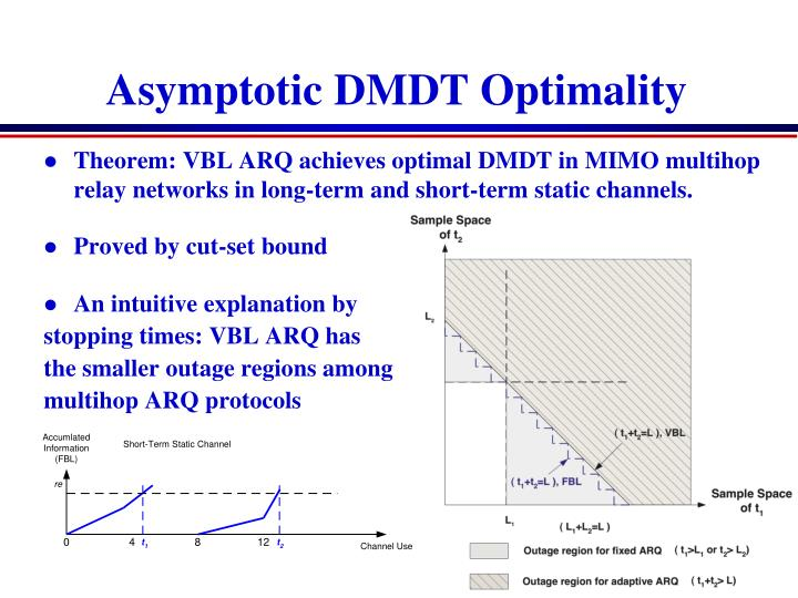 Asymptotic DMDT Optimality