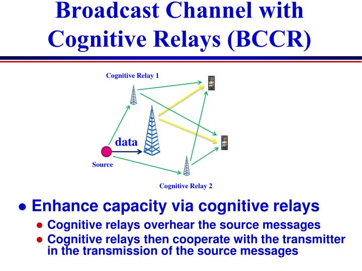 Broadcast Channel with Cognitive Relays (BCCR)