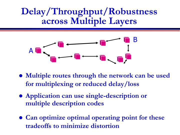 Delay/Throughput/Robustness across Multiple Layers