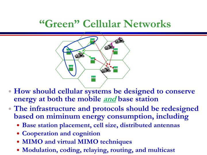 """Green"" Cellular Networks"