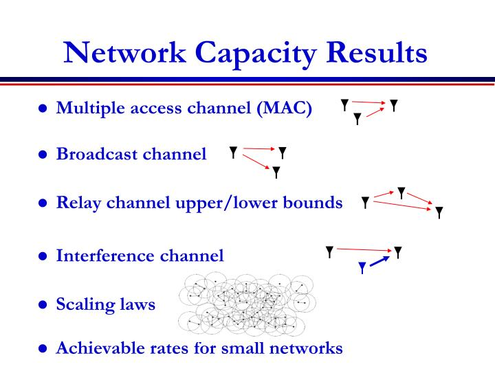 Network Capacity Results