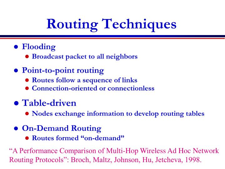 Routing Techniques