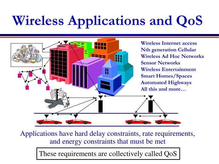 Wireless Applications and QoS