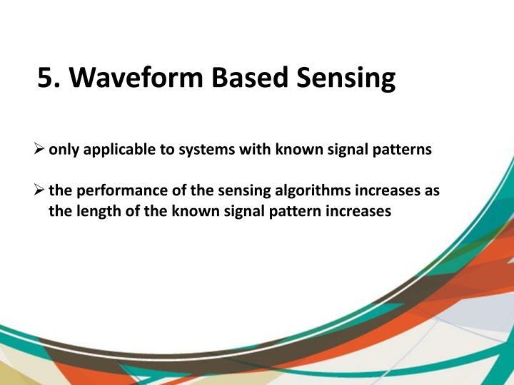 5. Waveform
