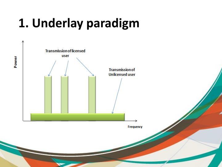 1. Underlay