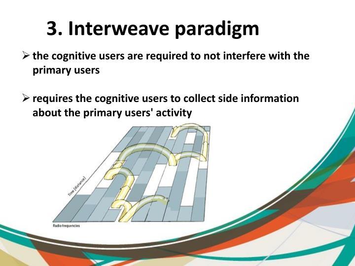 3. Interweave