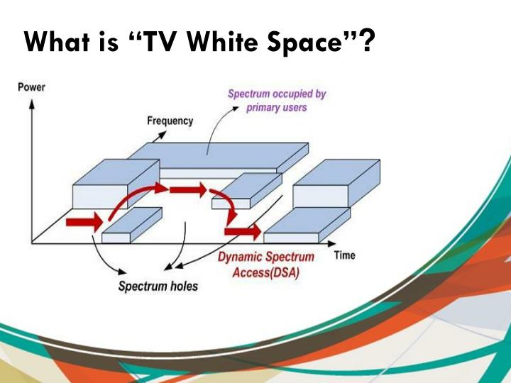 """What is """"TV White Space"""""""