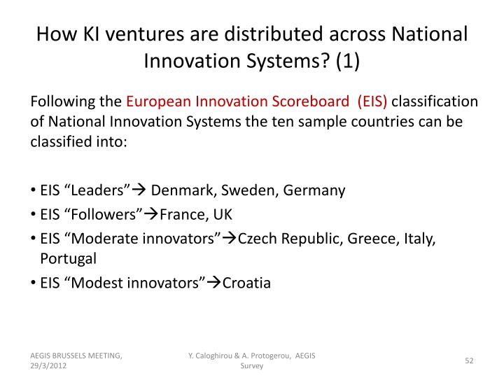 How KI ventures are distributed across National Innovation Systems? (1)