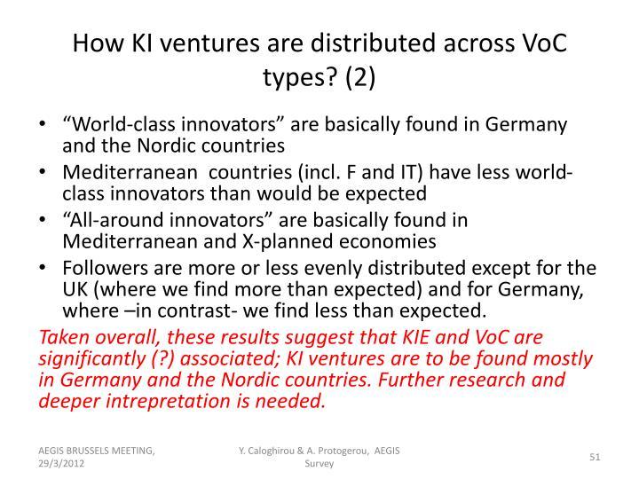 How KI ventures are distributed across VoC types? (2)