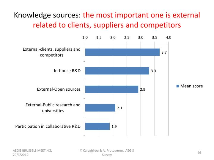 Knowledge sources: