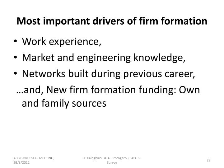 Most important drivers of firm formation