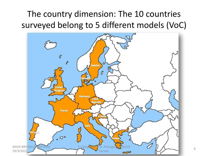 The country dimension: The 10 countries surveyed belong to 5 different models (VoC)