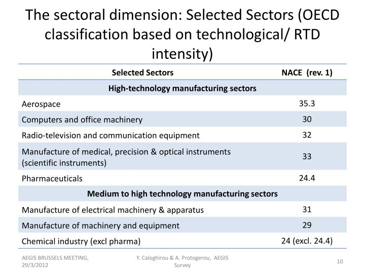 The sectoral dimension: Selected Sectors (OECD classification based on technological/ RTD intensity)