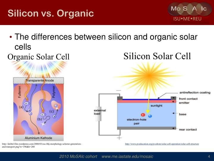 photosynthesis vs semiconductor solar cell In nature, plants use photosynthesis to convert sunlight into chemicals and energy but this process is actually not very efficient because chlorophyll, the pigment that makes photosynthesis.
