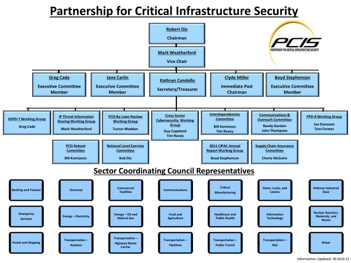 Partnership for Critical Infrastructure