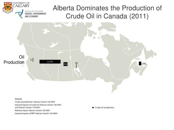 Alberta Dominates the Production of Crude