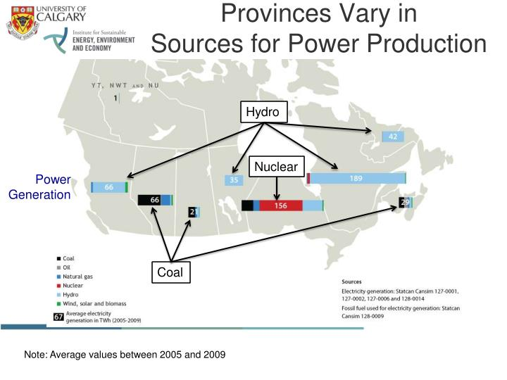 Provinces Vary in