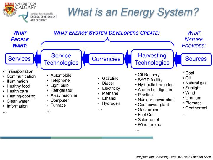 What is an Energy System?